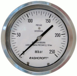 Ashcroft Manómetros de Presión Diferencial Modelos DG 95-IN y DG 96-IN